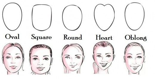 What headwear to wear for your face shape what headwear to wear for your face shape ccuart Choice Image